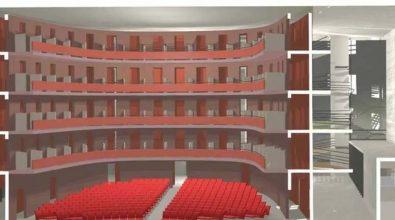 Nuovo teatro, Mangialavori: «Risultato di azione sinergica»