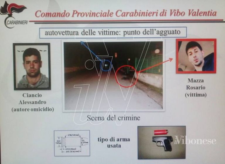 Omicidio Mazza ad Acquaro: tre condanne in Appello