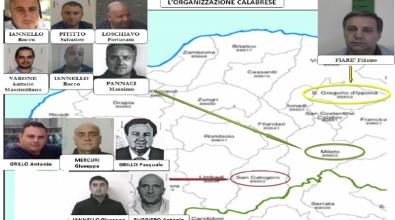 """Narcotraffico: operazione """"Stammer"""", Riesame annulla sequestro beni per oltre un milione di euro"""
