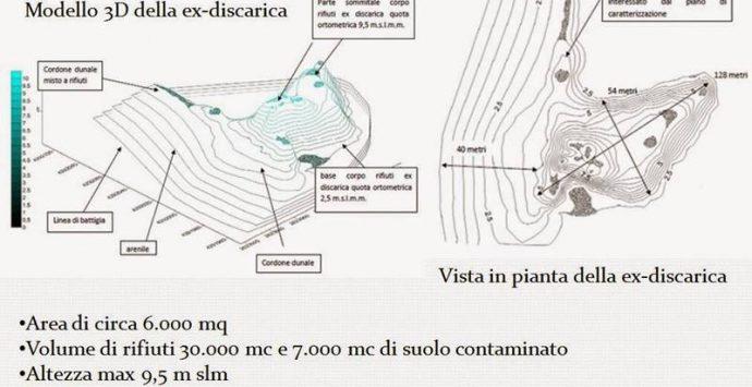Discarica della Marinella a Pizzo, approvato il progetto per la bonifica del sito