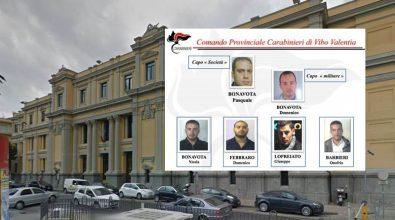 """'Ndrangheta: operazione """"Conquista"""" contro i Bonavota, 14 indagati"""