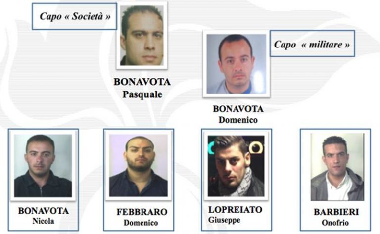 """'Ndrangheta: operazione """"Conquista"""" contro i Bonavota, in 9 ammessi al rito abbreviato"""