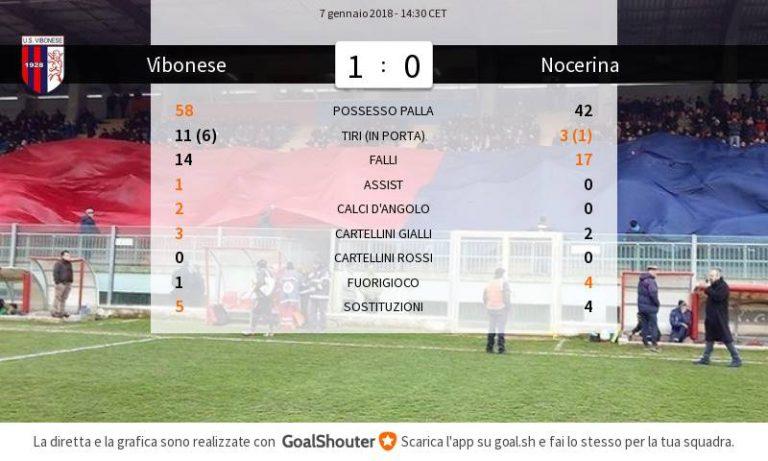 Serie D, la Vibonese passa di misura contro la Nocerina nella prima di ritorno