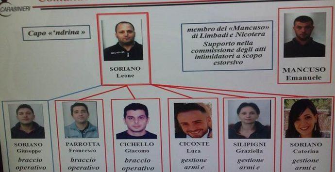 'Ndrangheta: processo Nemea, la deposizione dell'imprenditore Castagna