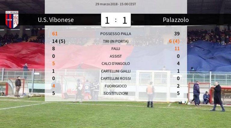 Serie D, occasione sprecata dalla Vibonese: tre squadre in testa