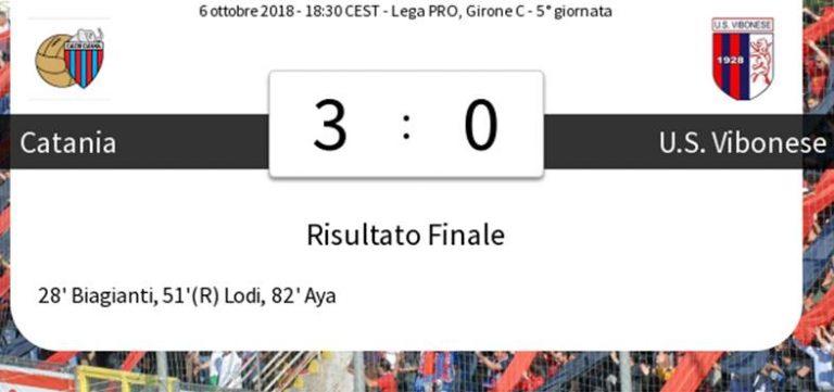 Serie C, Catania fatale per la Vibonese: al Massimino arriva un nuovo Ko