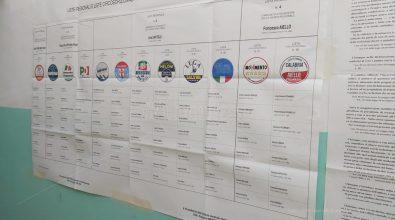 Regionali, sorpresa nel Vibonese: le liste più votate sono le perdenti